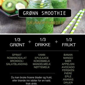 Grunnoppskrift på grønn smoothie